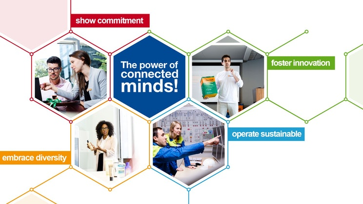 BASF - PowerOfConnectedMinds